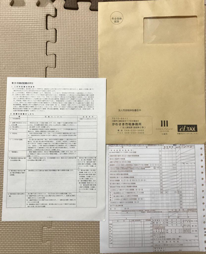 法人市民税